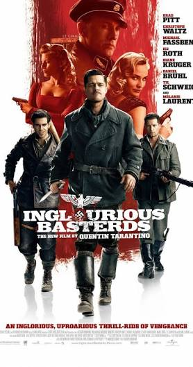 Dramatic Beats in Inglorious Basterds
